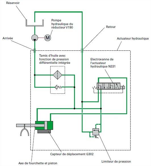Schema-hydraulique.jpg
