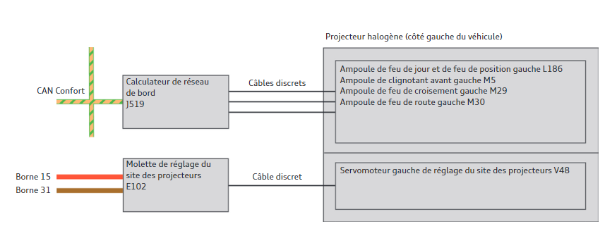 Schema-principe-activation-projecteur-halogene.png