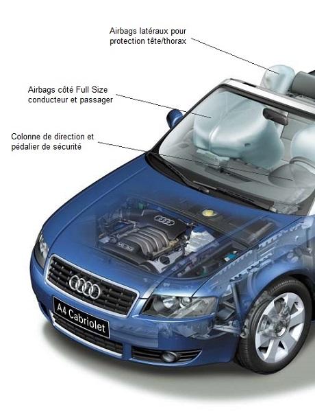 Securite-du-vehicule-1.jpg
