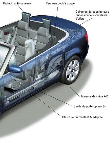 Securite-du-vehicule-2.jpg