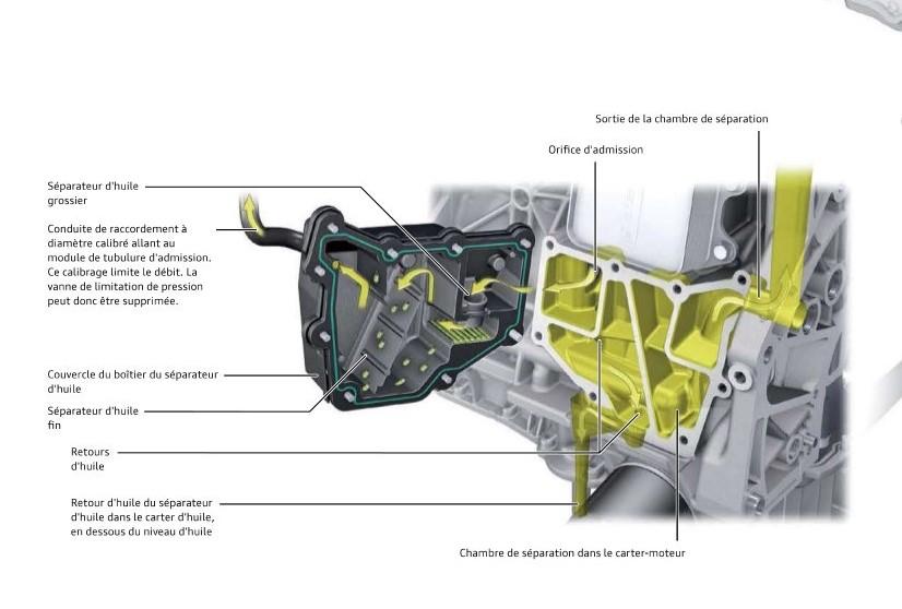 Separateur-d-huile-moteur-TFSI.jpeg