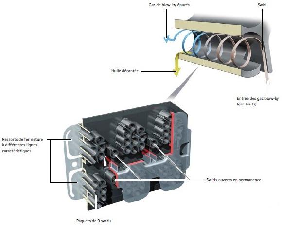 Separateur-de-vapeurs-dhuile-fin.jpg