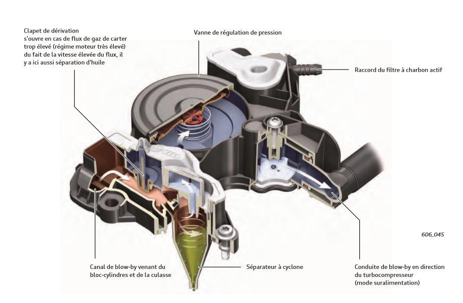 Separation-d-huile-fine-moteur-TFSI-Audi.jpeg