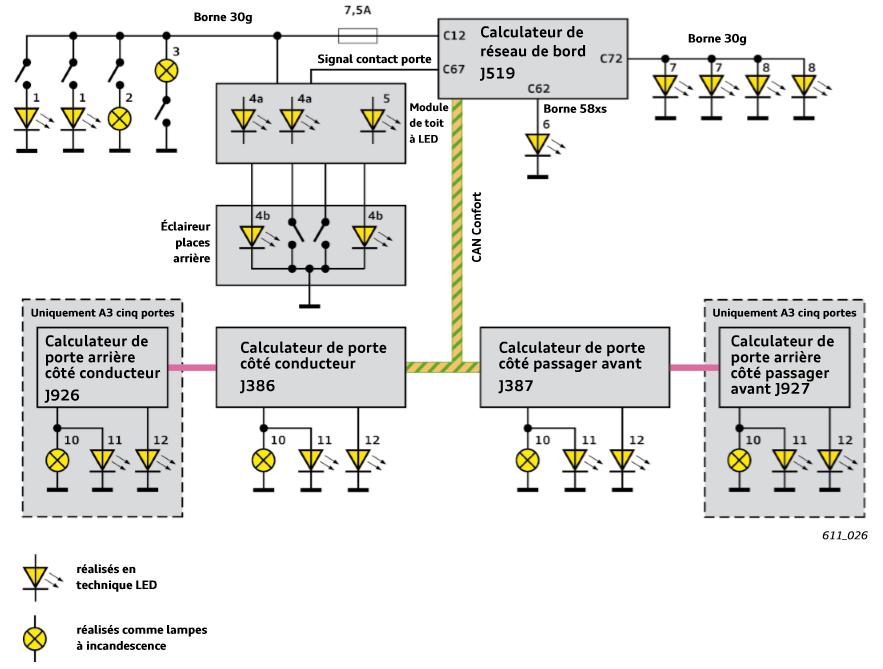 Shema-electrique-pack-eclairage-interieur-en-combinaison-avec-Audi-Radio-Audi-A3.png
