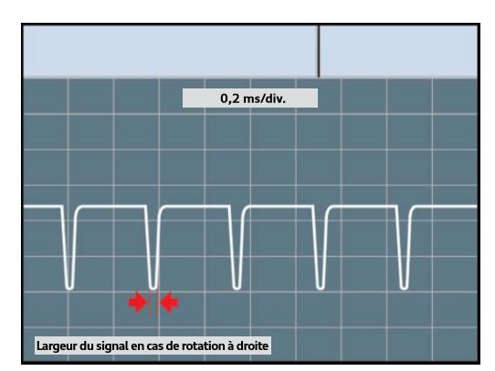Signal-du-transmetteur-de-regime-moteur-G28-detection-di-sens-de-rotation.png