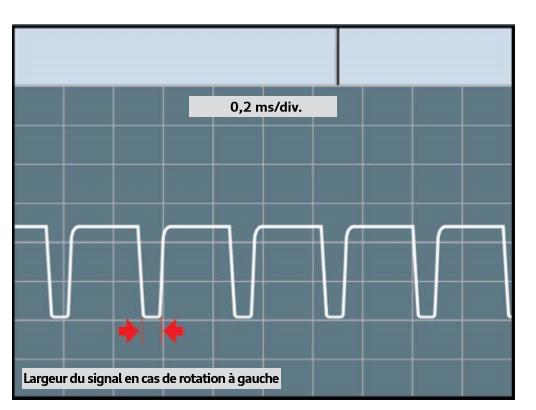 Signal-du-transmetteur-de-regime-moteur-G28-rotation-du-moteur-vers-la-gauche-.png
