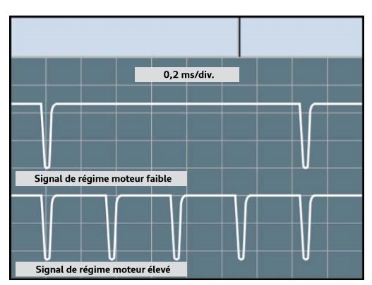 Signal-du-transmetteur-de-regime-moteur-G28.png