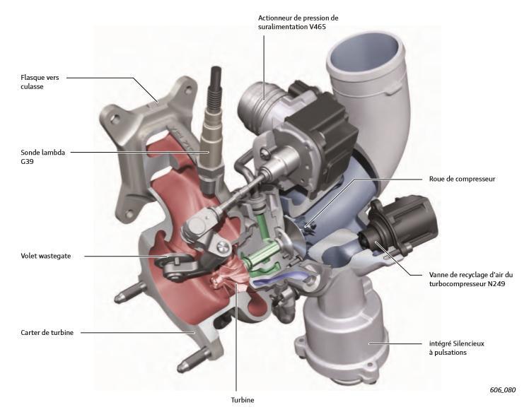 Sonde-lambda-G39-moteur-TFSI-Audi.jpeg