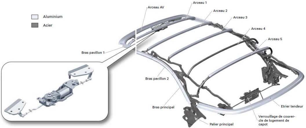 Structure-de-la-capote-1.jpg
