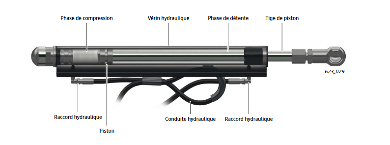 Structure-verin-hydraulique-A3.png