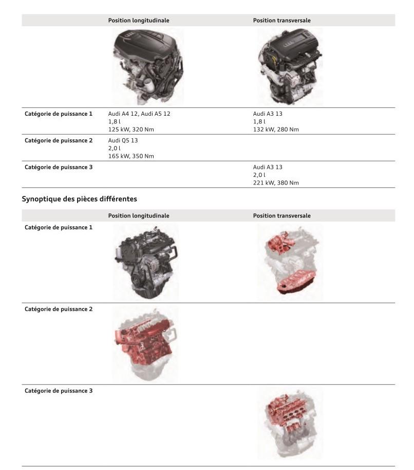Synoptique-des-categories-de-puissance-Moteurs-TFSI-Audi.jpeg
