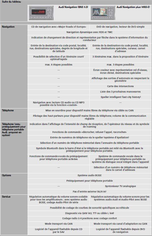 Synoptique-des-systemes-de-radionavigation-2.jpg