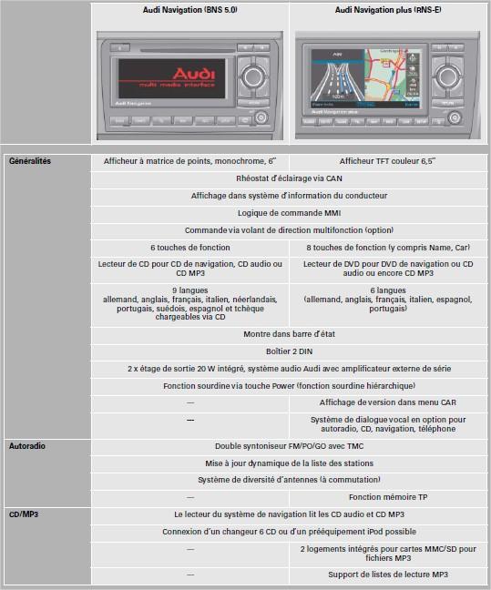 Synoptique-des-systemes-de-radionavigation.jpg