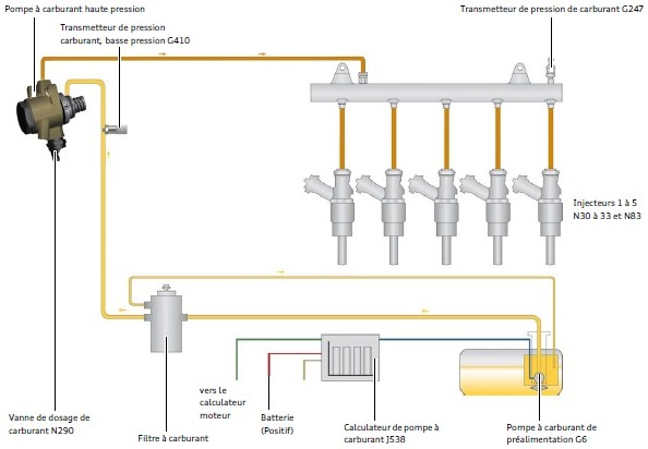 Synoptique-du-systeme-carburant.jpg