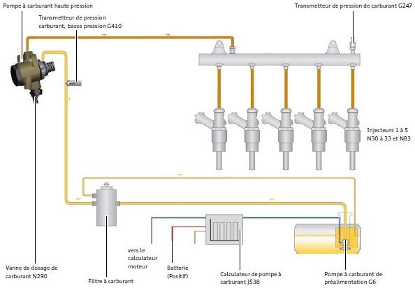 Synoptique-du-systeme-carburant.jpg