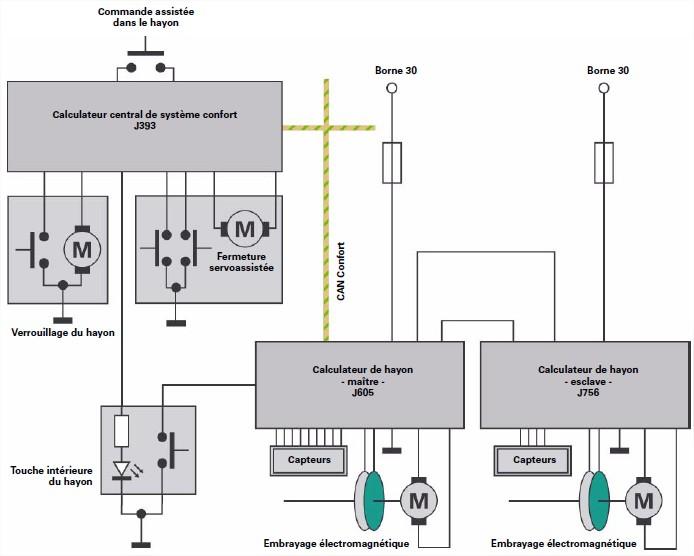 Synoptique-du-systeme-de-commande-du-hayon-2.jpg