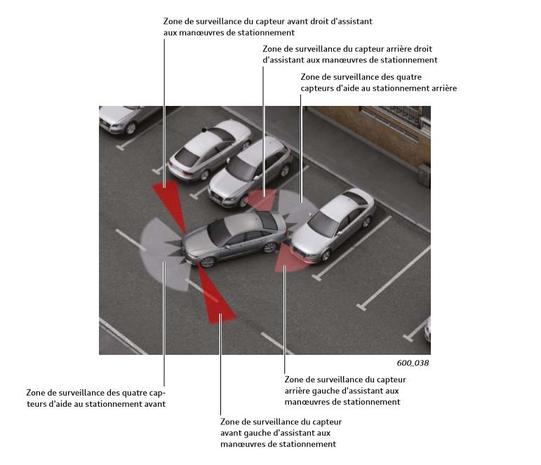 Systeme-d-aide-a-la-conduite-Audi--Zones-de-saisie-des-capteurs-a-ultrasons.png