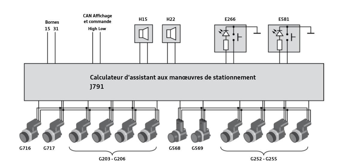 Systeme-d-aide-a-la-conduite-Audi-Architecture-du-systeme.png