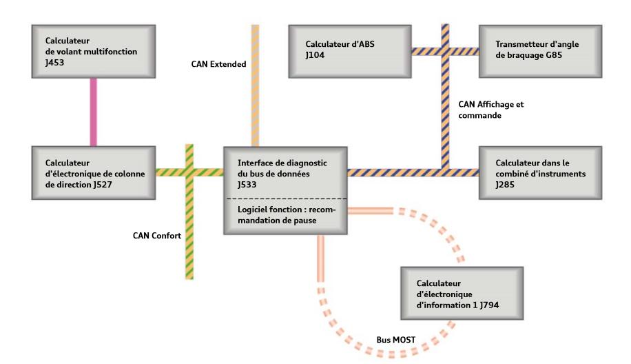Systeme-d-aide-a-la-conduite-Audi-Multiplexage-diagnostic.png