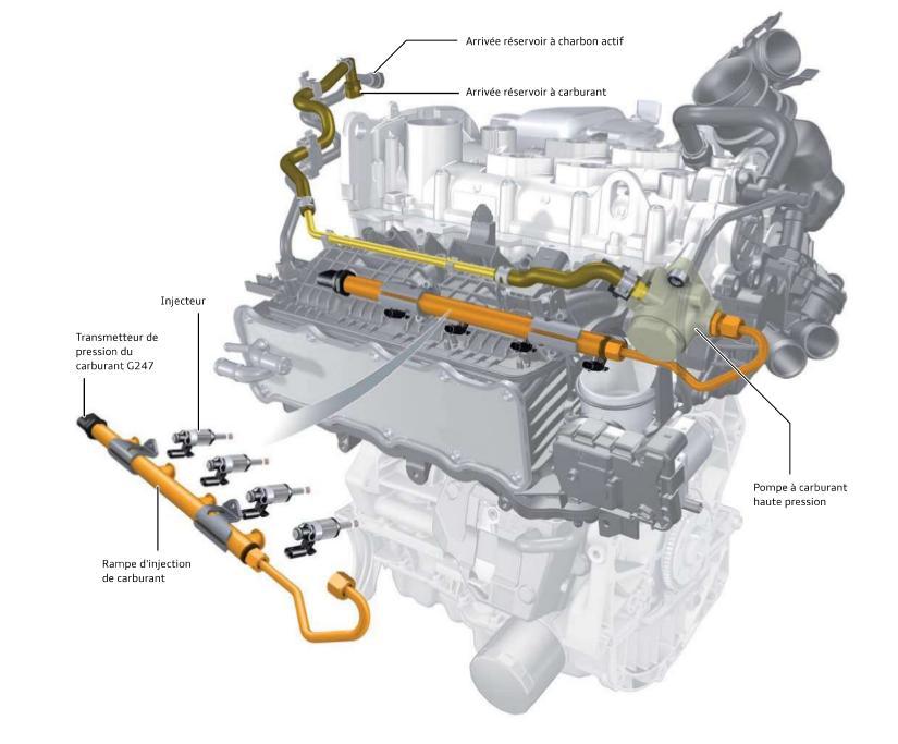 Systeme-d-alimentation-injecteurs-moteurs-TFSI.jpeg