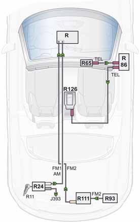 audi tt roadster mk2 8j autoradio infodivertissement page 1 tt mk2 8j forum. Black Bedroom Furniture Sets. Home Design Ideas