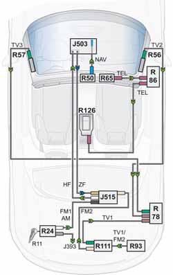 Systeme-dantennes-pour-navigation-plus-RNS-E-et-syntoniseur-TV.jpg