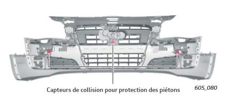 Systeme-de-protection-des-pietons.png