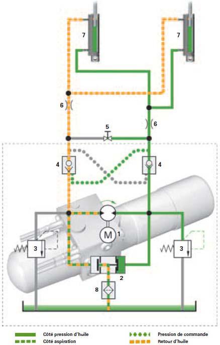 Systeme-hydraulique-Fermeture-de-la-capote.jpg