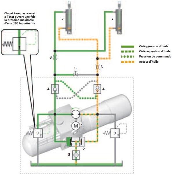 Systeme-hydraulique-Ouverture-de-la-capote.jpg