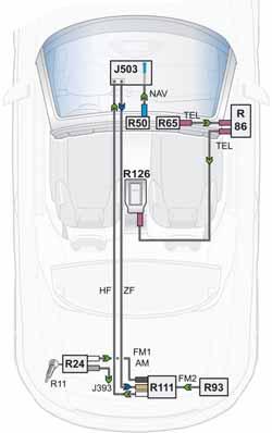 Systemes-dantennes-pour-systemes-combines-dautoradio-et-de-navigation.jpg