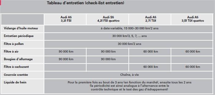 Tableau-dentretien-check-list-entretien.jpg