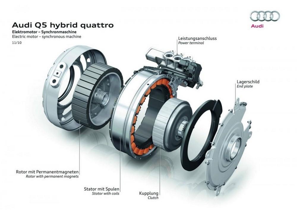Technologie-Audi-Quattro-5