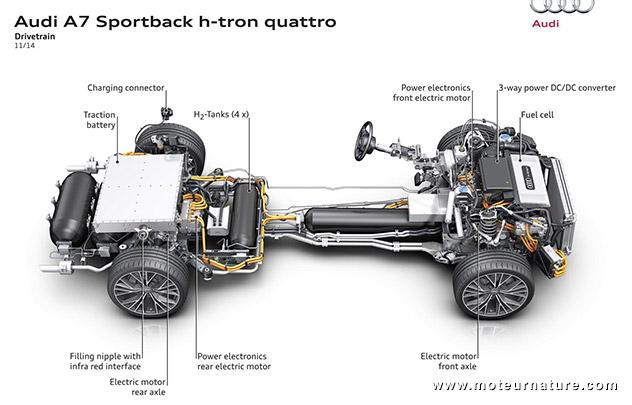 Technologie-Audi-Quattro-6