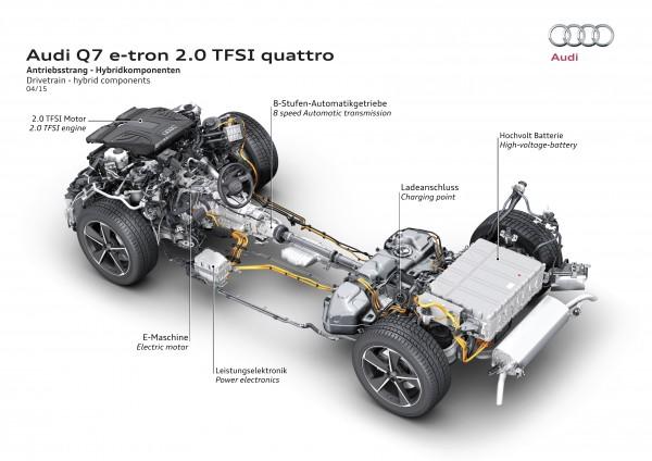 Technologie-Audi-Quattro-9
