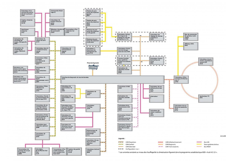 Topologie-calculateurs-et-boitiers-A3-14.jpeg
