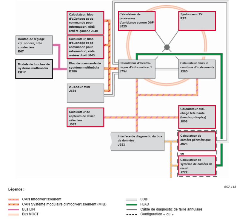Topologie-du-systeme-d-infodivertissement.png