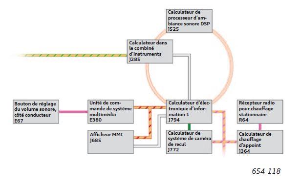 Topologie-du-systeme-dinfodivertissement.jpg