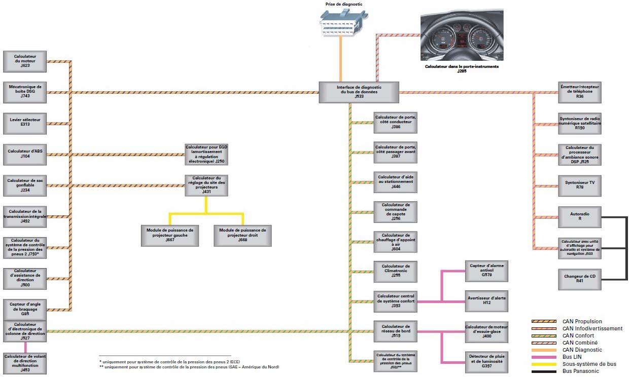 Topologie-et-multiplexage.jpg