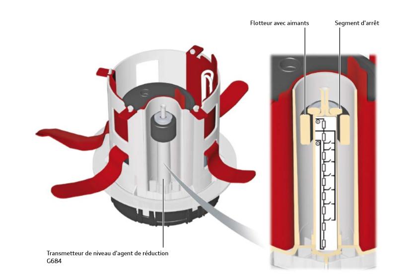 Transmetteur-de-niveau-d-agent-de-reduction-G684.png