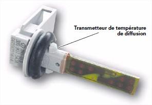 Transmetteurs-de-temperature-de-diffusion.jpg