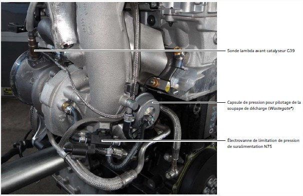 Turbocompresseur-a-gaz-dechappement.jpg