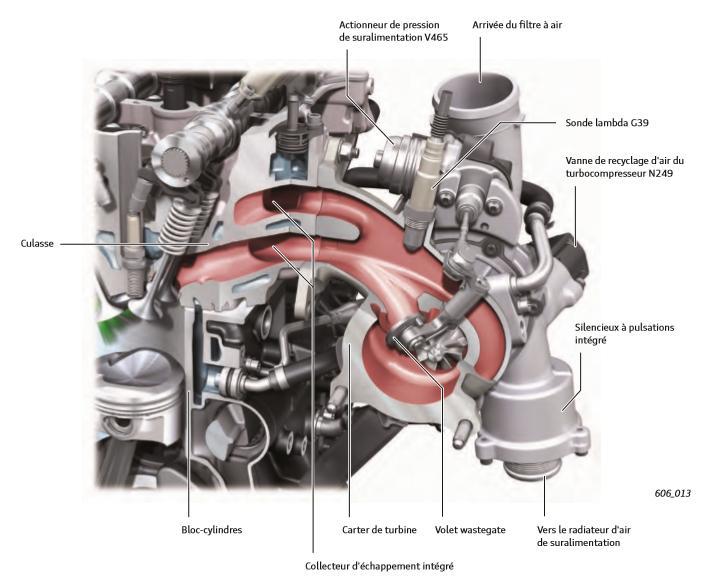 Turbocompresseur-moteurs-TFSI-Audi.jpeg