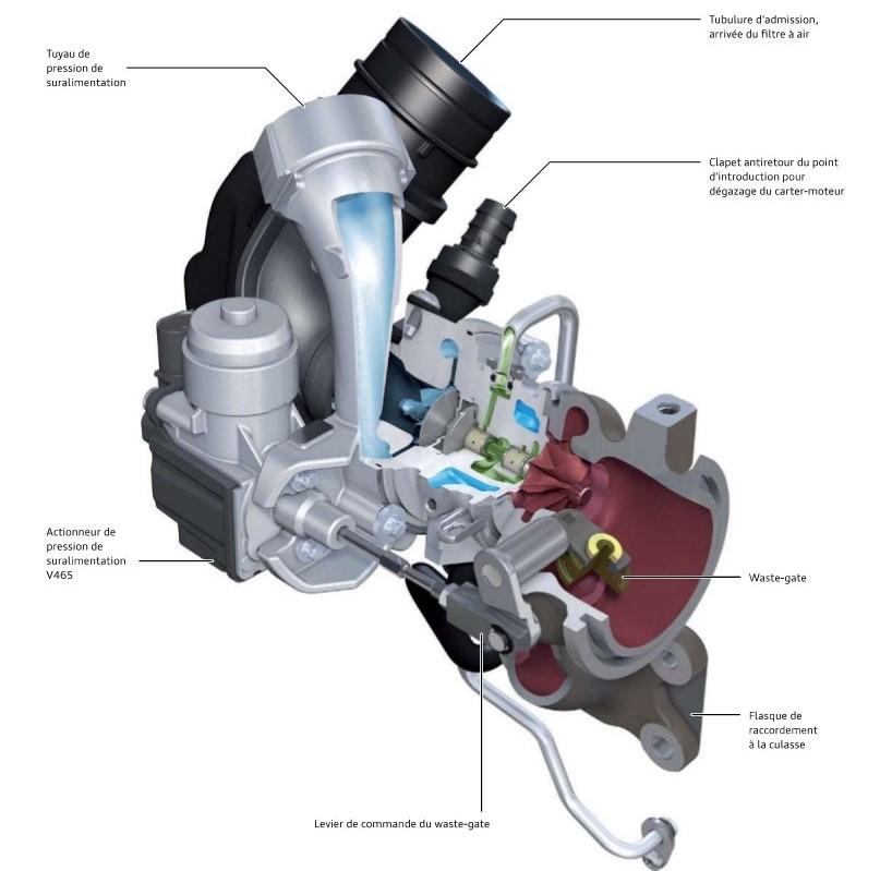 Turbocompresseur-moteurs-TFSI.jpeg