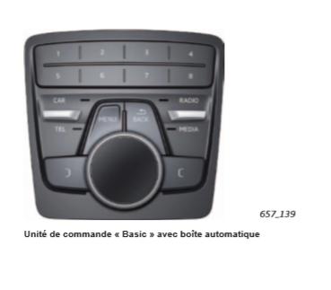 Unite-de-commande-Basic-avec-boite-automatique.png