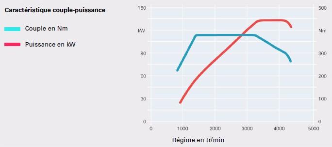 V6-TDI-de-27-l-graph.jpg