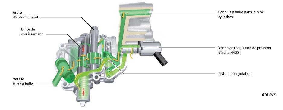 Vanne-de-regulation-de-pression-d-huile-N428.png