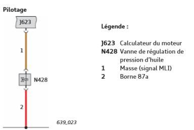 Vanne-de-regulation-de-pression-dhuile-N428-2.png