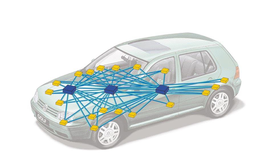 Vehicule-avec-3-appareils-de-commande-BUS-CAN-1.jpg
