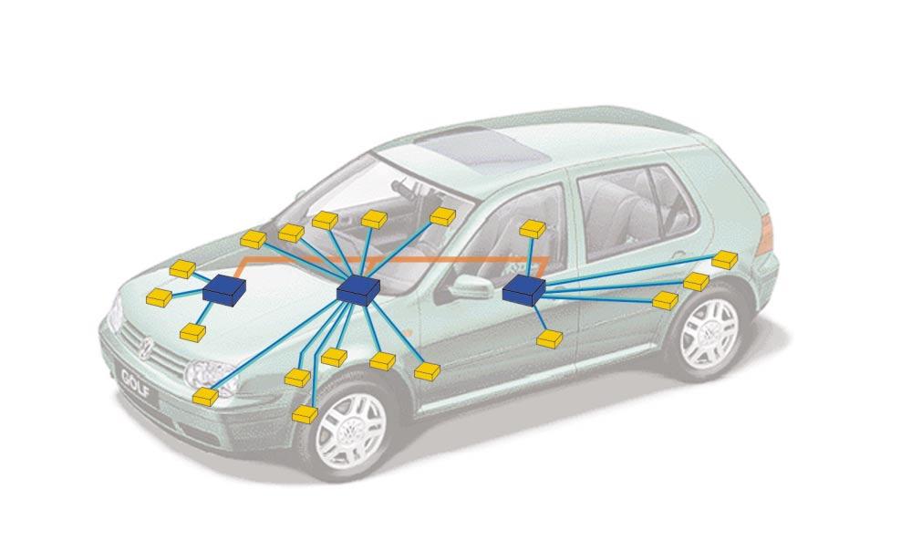 Vehicule-avec-3-appareils-de-commande-et-un-systeme-de-bus-BUS-CAN-1.jpg