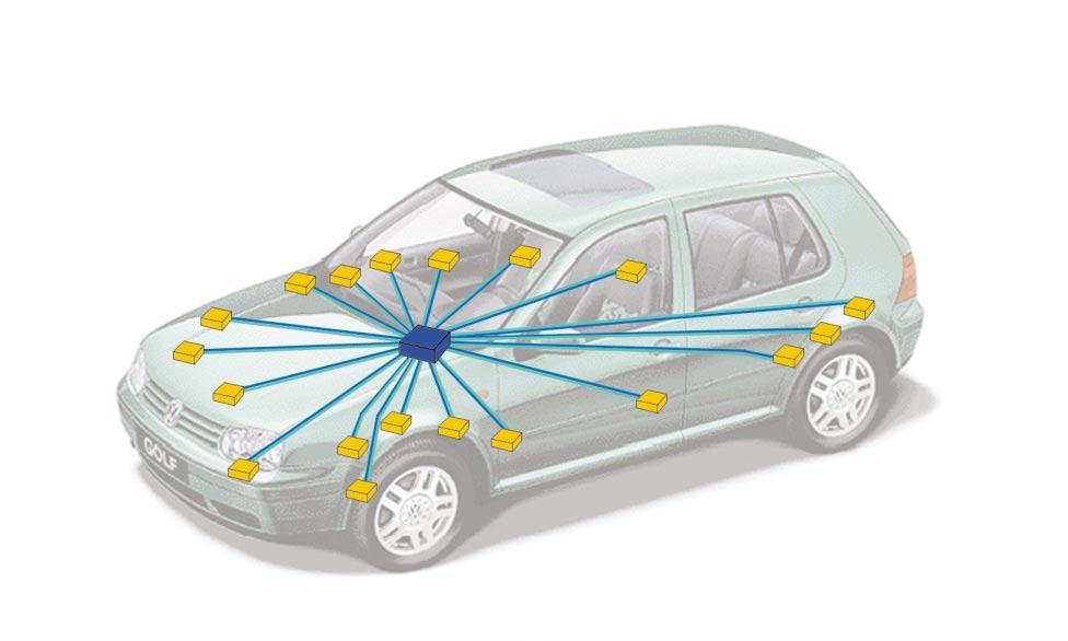 Vehicule-avec-appareil-de-commande-central-bus-can-1.jpg